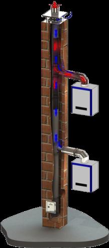 Konzentrische Abgasanlage aus Edelstahl für die Schornsteinsanierung